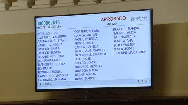 Sancionaron las leyes de Avalúo e Impositiva para el 2018