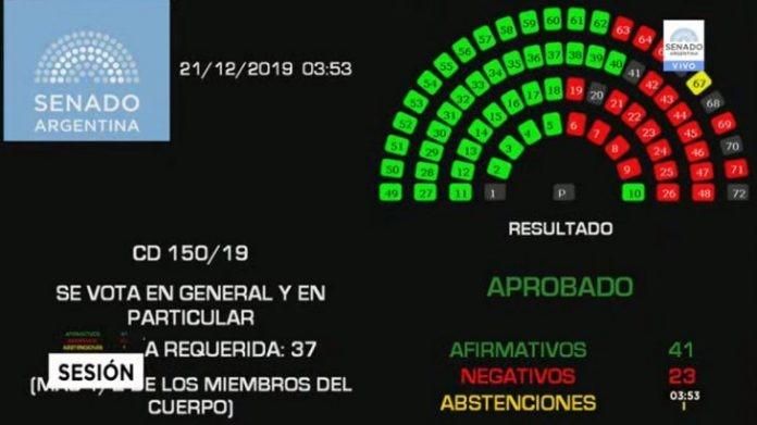 Proyecto de Solidaridad Social: el Senado lo aprobó y ya es ley